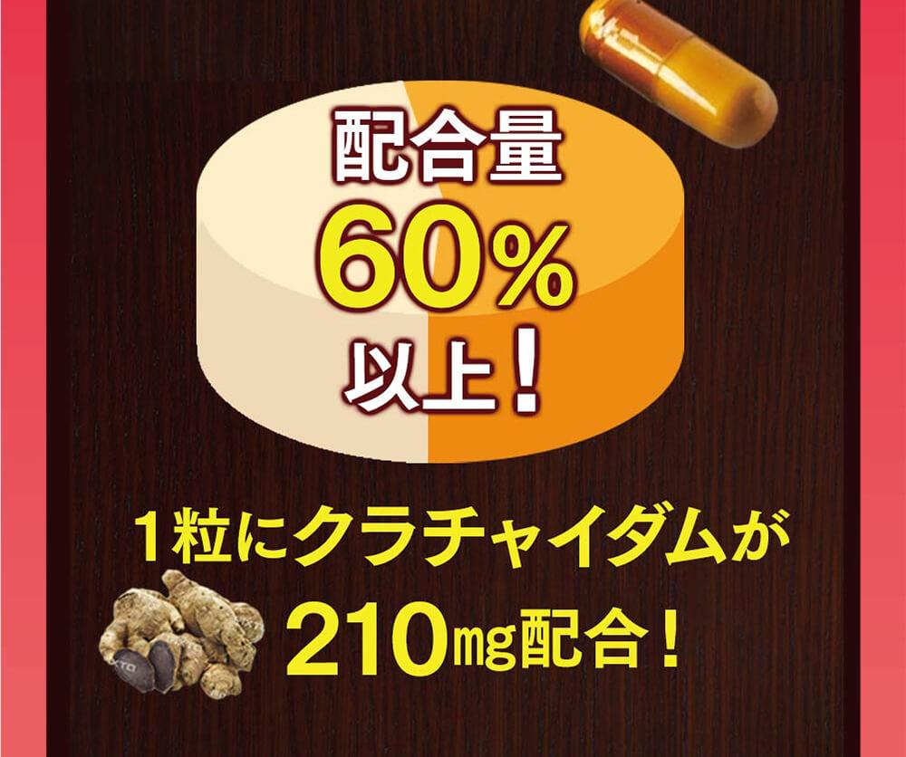 1粒の配合量は60%以上!1粒にクラチャイダムが210㎎配合