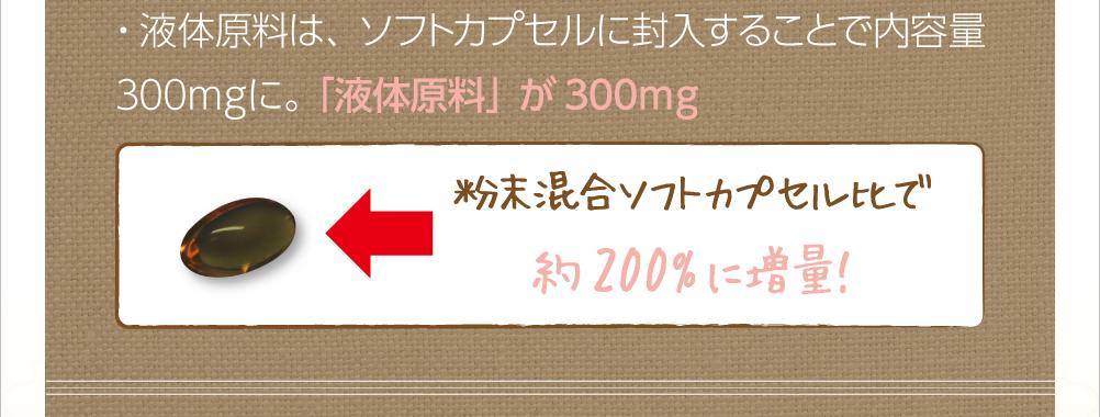 液体原料は、ソフトカプセルに封入することで内容量300mgに。「液体原料」が300mg。粉末混合ソフトカプセル比で約200%に増量!